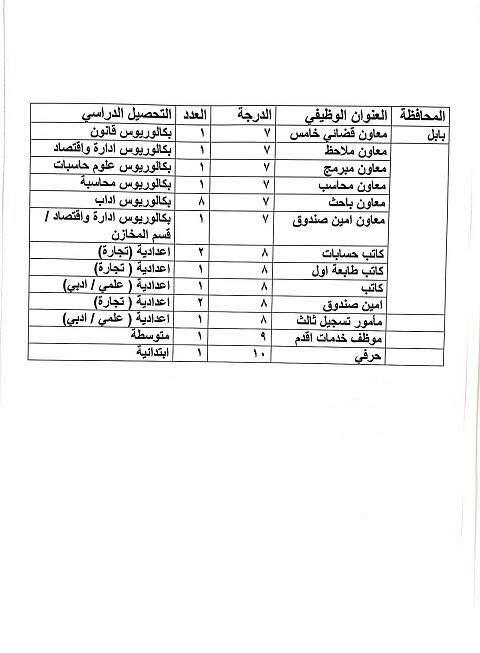 عاجل :: درجات وظيفية في وزارة العدل لكافة المحافظات والاختصاصات  1710