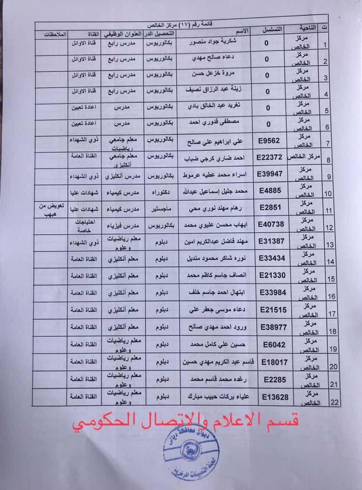 650 من اسماء المقبولين في مديرية تربية ديالى 2020  1720