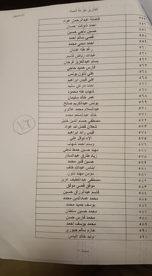 اسماء المقبولين في توزيع كهرباء نينوى 2020  البالغ عددهم ٧٠٠ 1722