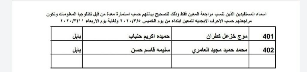 اسماء المقبولين في راتب المعين المتفرغ 2020 مواعيد الحضور 1726