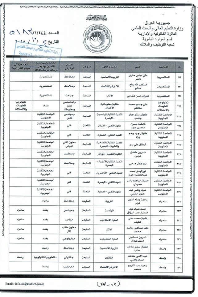عاجل :: تعيينات بوزارة التعليم العالي لحاملي الشهادات 1812