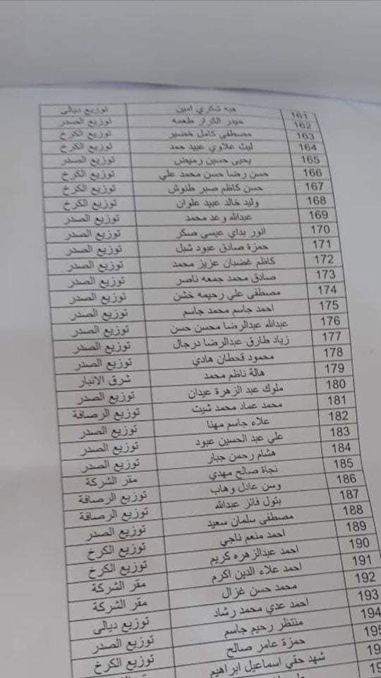 عاجل اكثر من 1500 من تعيينات المتظاهرين كهرباء بغداد 2020  1820