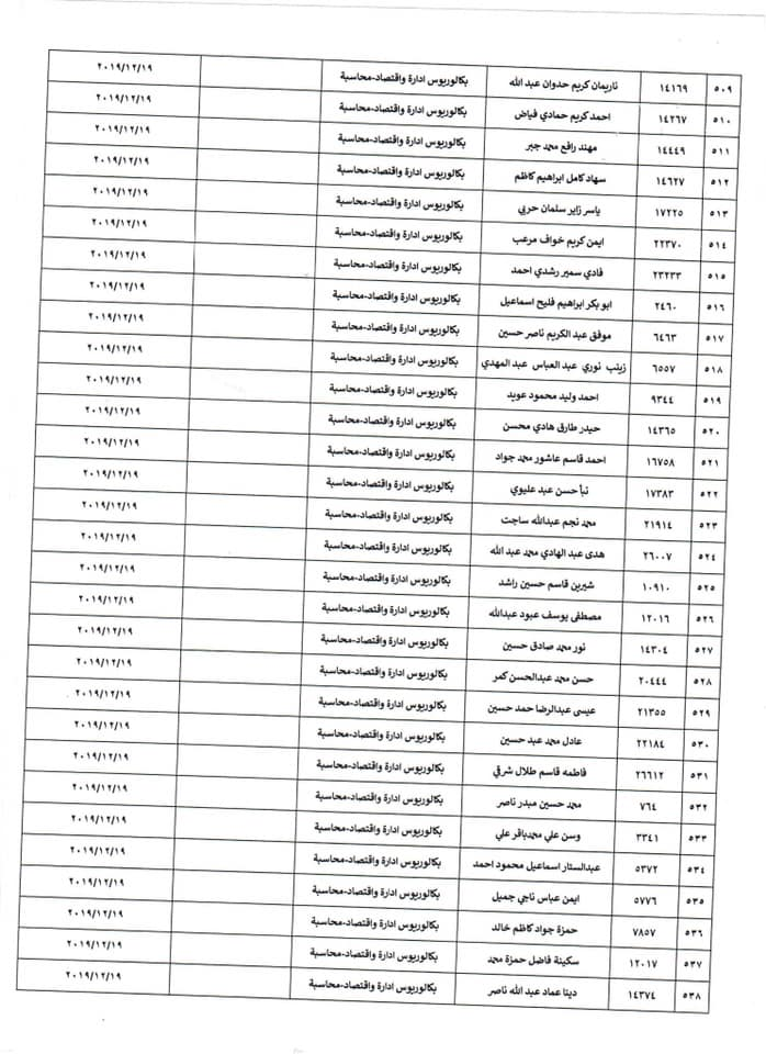 اسماء المقبولين في وزارة الصحة 2020 الوجبة الرابعة  1822