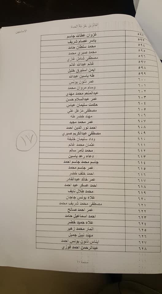 اسماء المقبولين في توزيع كهرباء نينوى 2020  البالغ عددهم ٧٠٠ 1823