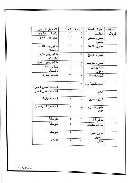 عاجل :: درجات وظيفية في وزارة العدل لكافة المحافظات والاختصاصات  1910