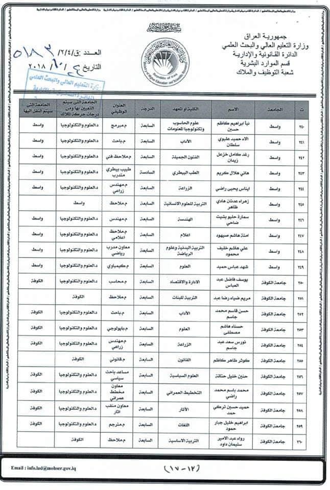 عاجل :: تعيينات بوزارة التعليم العالي لحاملي الشهادات 1912