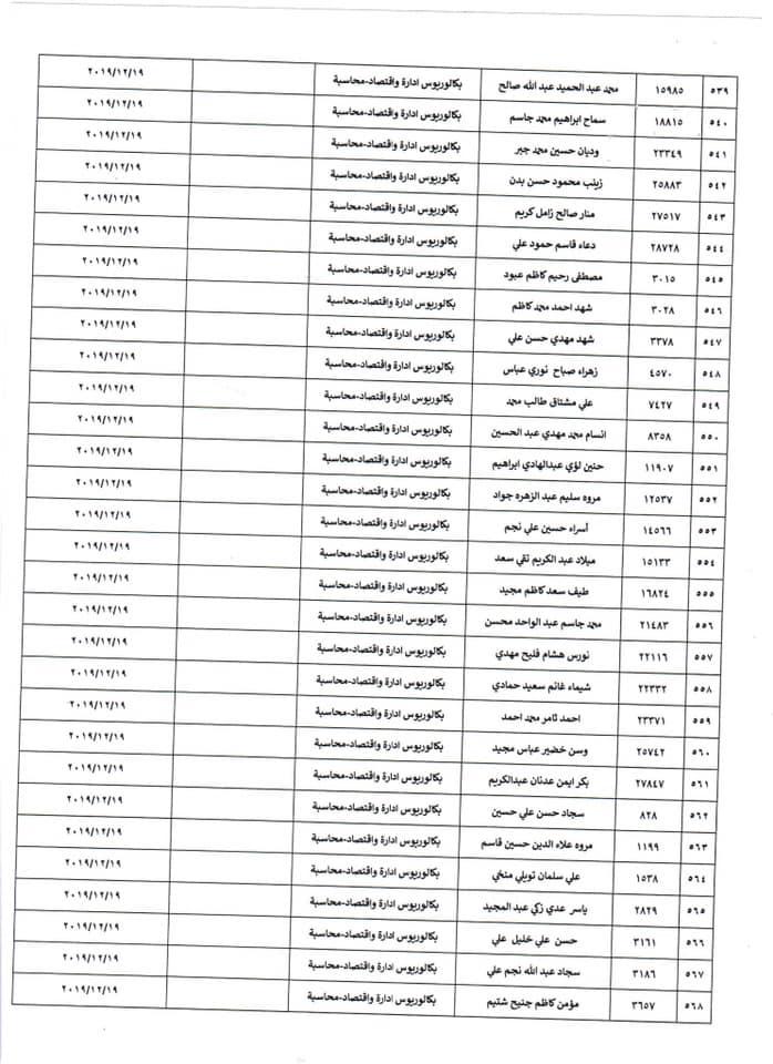 اسماء المقبولين في وزارة الصحة 2020 الوجبة الرابعة  1920