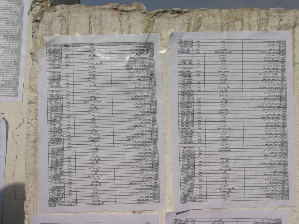 اسماء المقبولين في تعيينات مكتب رئيس الوزراء في العلاوي على وزارة الدفاع 198
