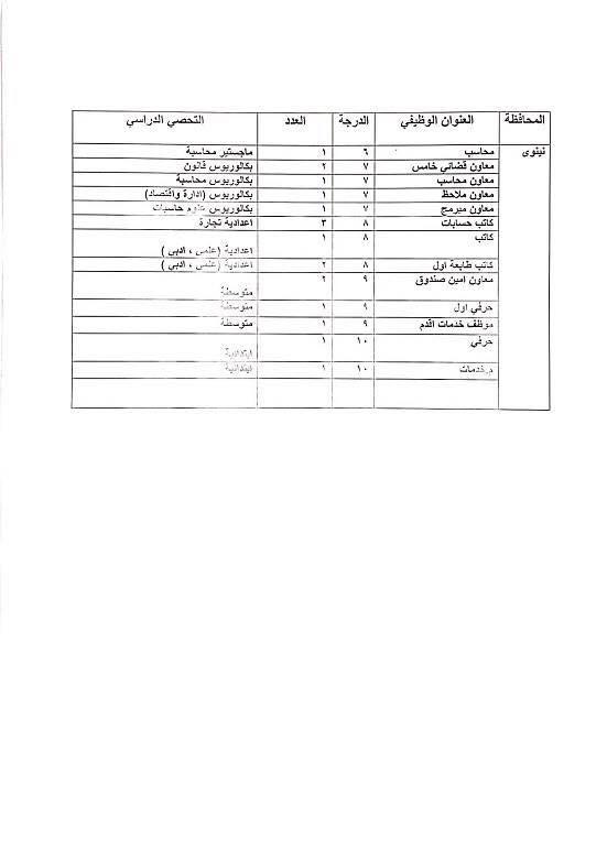 عاجل :: درجات وظيفية في وزارة العدل لكافة المحافظات والاختصاصات  2010