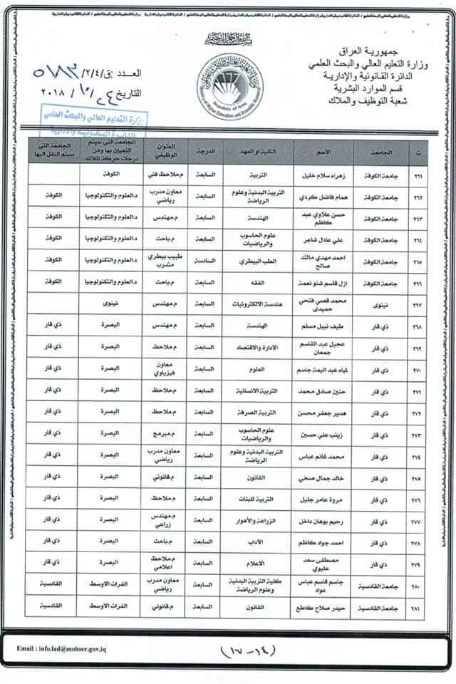 عاجل :: تعيينات بوزارة التعليم العالي لحاملي الشهادات 2012