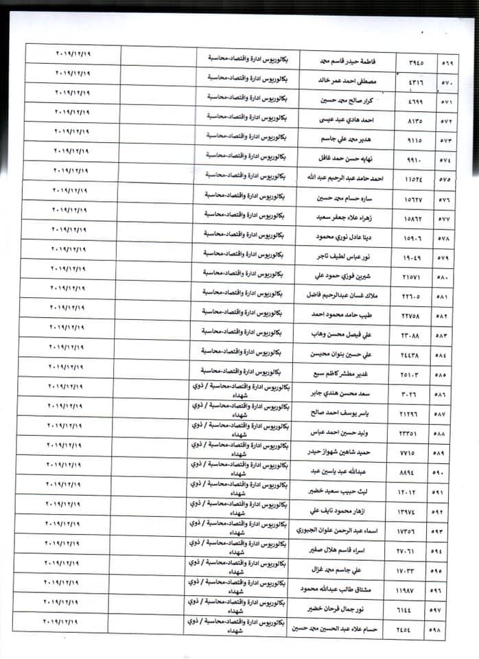 اسماء تعيينات وزارة الصحة 2021 الوجبة الرابعة  2020