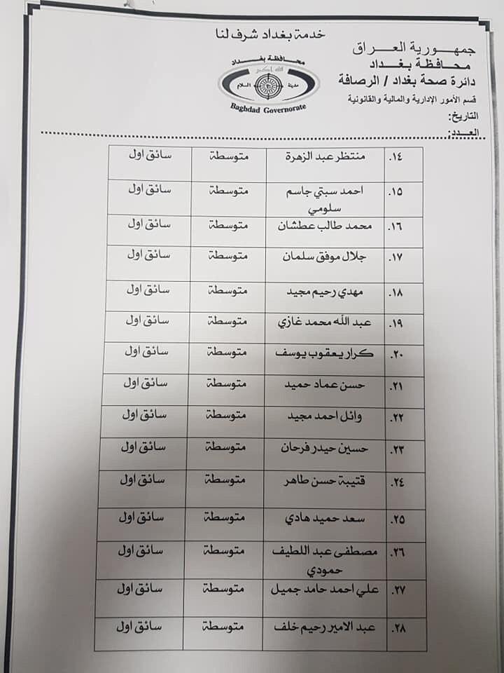 عااجل أسماء المقبولين بتعيينات دائرة الصحة بغداد(الوجبة الأولى) 2020 2104