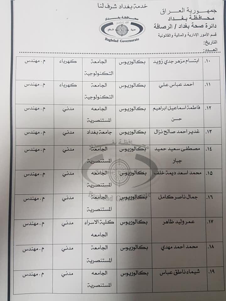 عااجل أسماء المقبولين بتعيينات دائرة الصحة بغداد (الوجبة الثانية) 2020 2105