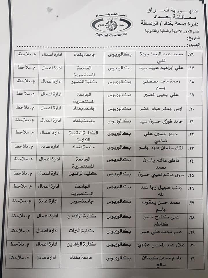 عااجل أسماء المقبولين بتعيينات دائرة الصحة بغداد (الوجبة الثالثة) 2020 2106