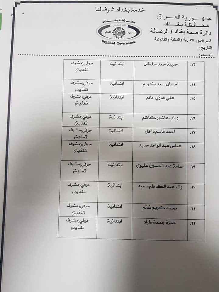 عااجل أسماء المقبولين بتعيينات دائرة الصحة بغداد (الوجبة الرابعة) 2020 2107