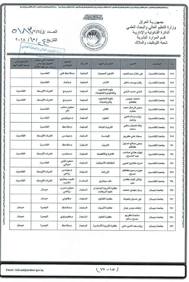 عاجل :: تعيينات بوزارة التعليم العالي لحاملي الشهادات 2112