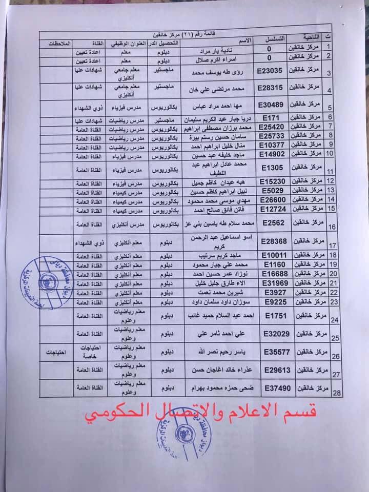 650 من اسماء المقبولين في مديرية تربية ديالى 2020  2118