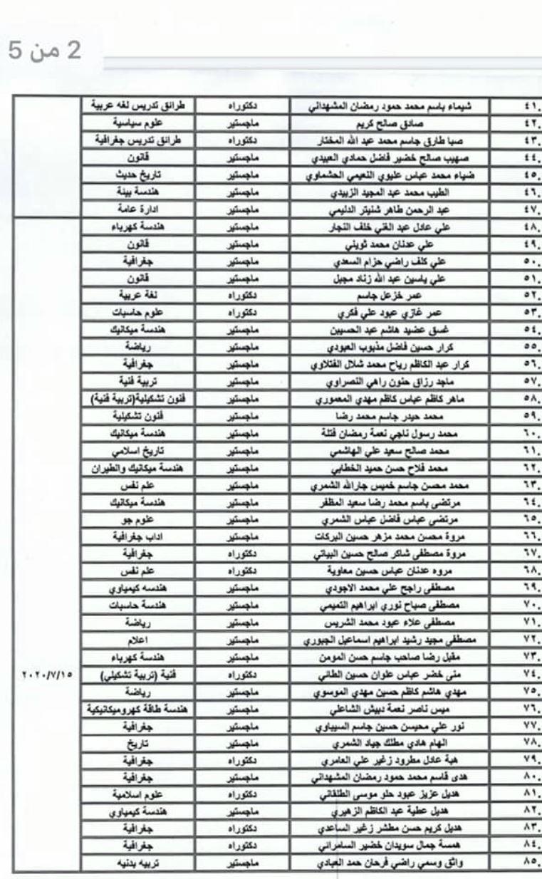 اسماء المقبولين في تعيينات وزارة الدفاع 2020 المديرية العامة للأفراد 2134