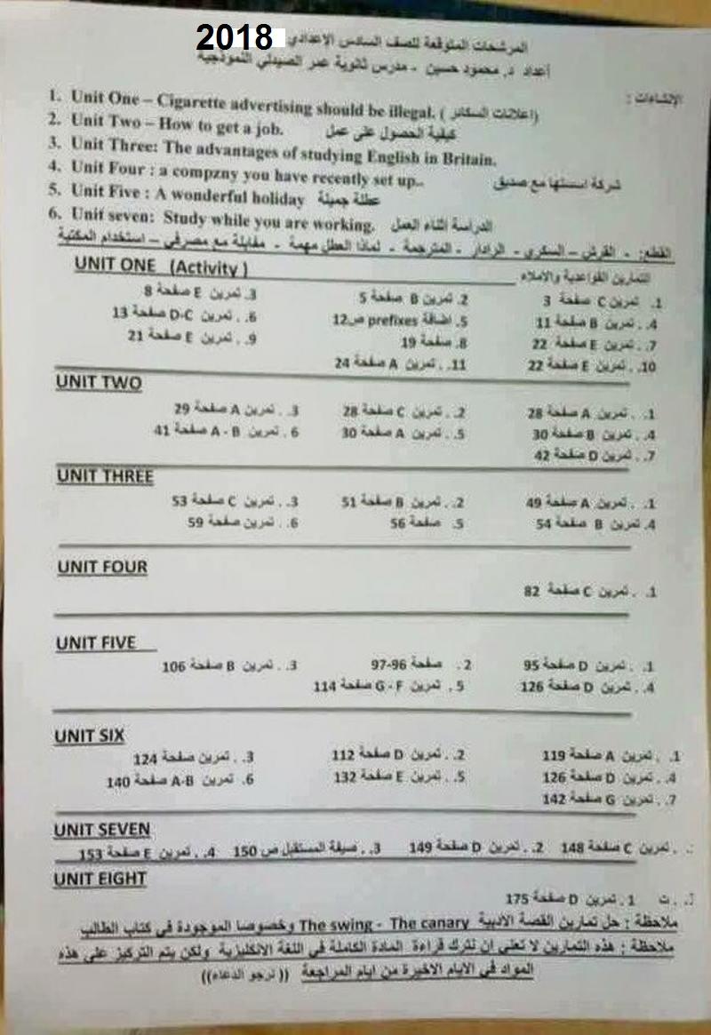 مشاهدة مرشحات الانجليزية  للسادس الاعدادي للاستاذ محمود حسين 2019 221