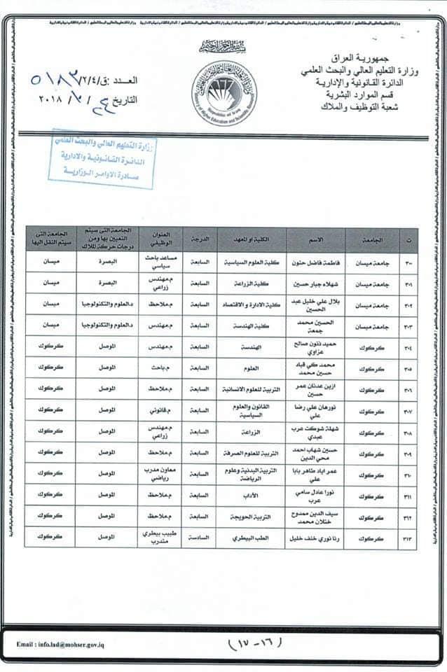 عاجل :: تعيينات بوزارة التعليم العالي لحاملي الشهادات 2213