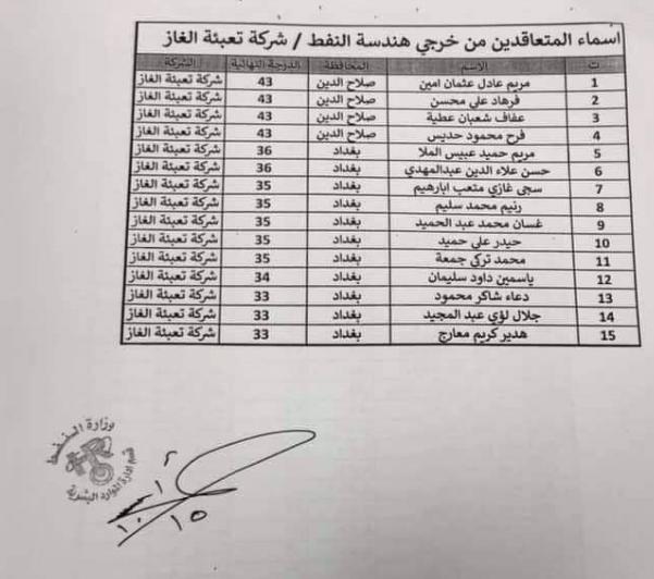 اسماء تعيينات وزارة النفط 2019 خريجي هندسة النفط بصيغة عقد 2229