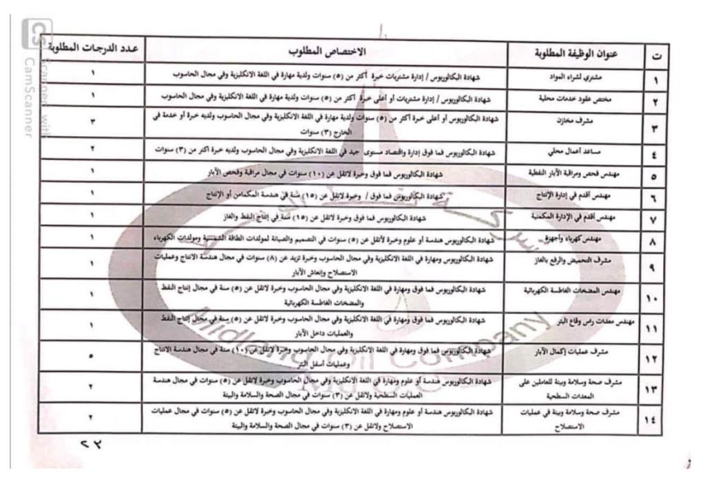 تعيينات وزارة النفط 2019 حقل الاحدب وبدرة النفطي 2232