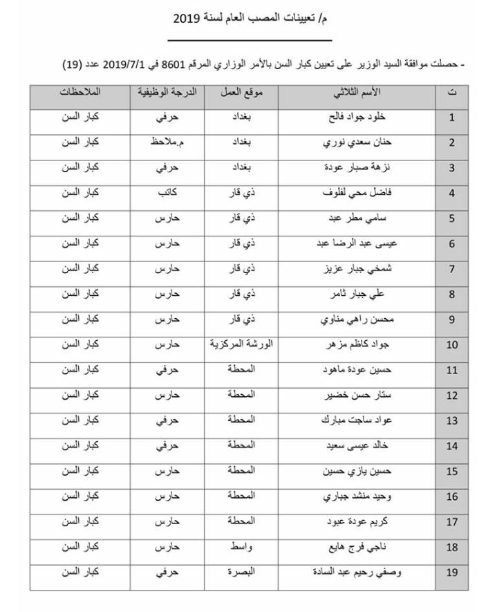 اسماء تعيينات وزارة الموارد المائية 2020 تعيينات المصب العام 2238