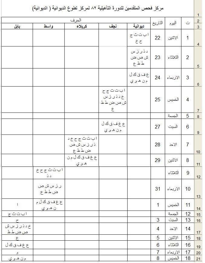 وزارة الدفاع العراقية : خطة توزيع المتقدمين على الدورة التأهيلية (82) 231