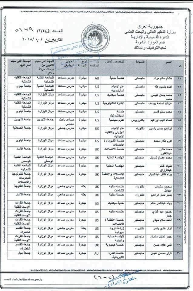 عاجل :: تعيينات بوزارة التعليم العالي لحاملي الشهادات 236