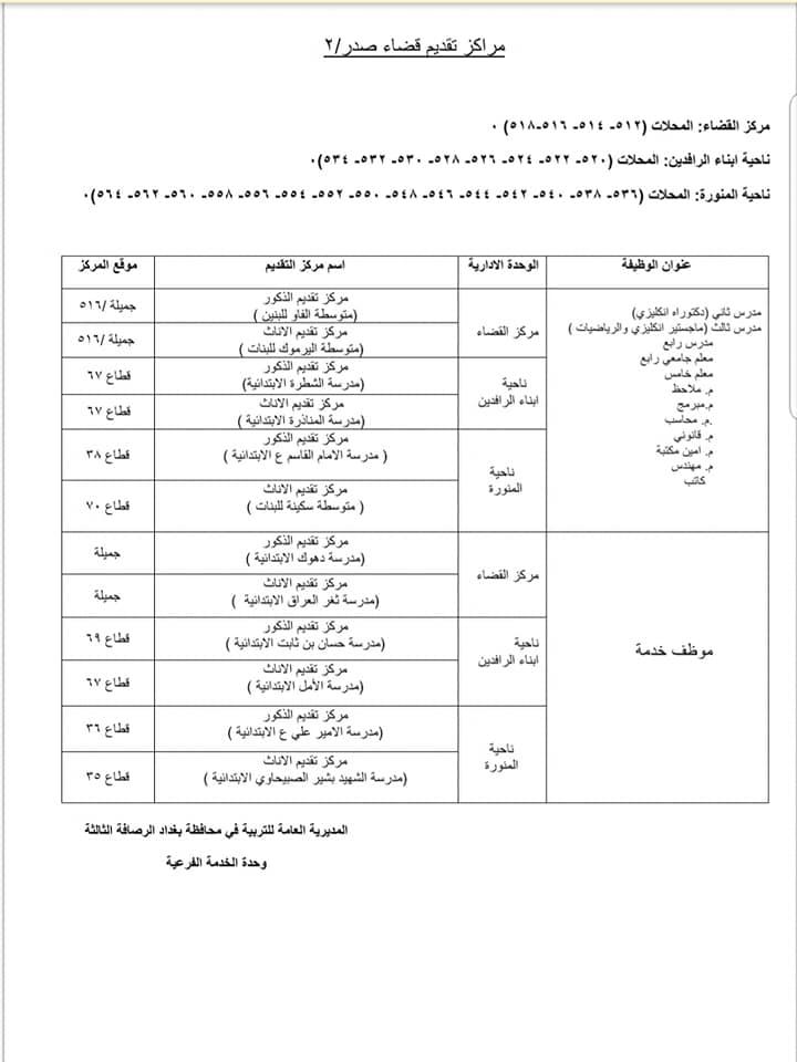 الضوابط والتعليمات الخاصة بالتعيين على الدرجات التعويضية لتربية الرصافة الثالثة 240