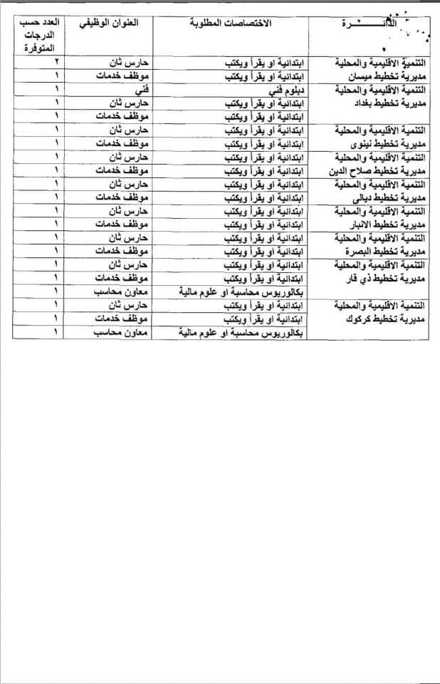 عاجل درجات وظيفية في وزارة التخطيط في بغداد والمحافظات 2020  243