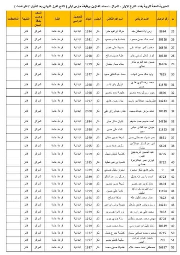 مديرية تربية الكرخ الاولى التعيينات 2020  254
