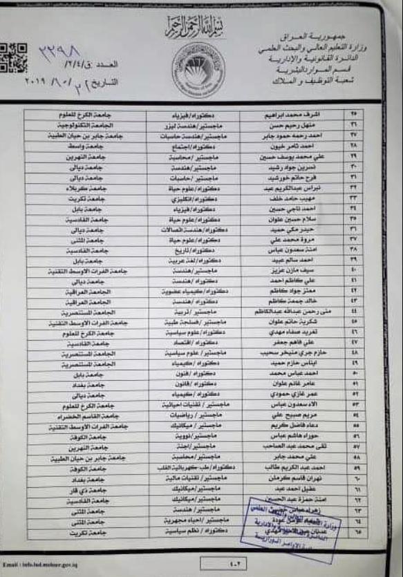 121 اسم ضمن تعيينات وزارة التعليم العالي والبحث العلمي 2020 للمعتصمين 256