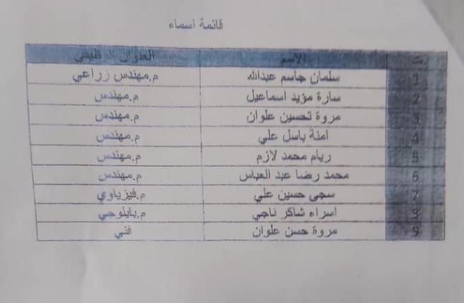 51 من اسماء المقبولين في وزارة الموارد المائية 2020  258