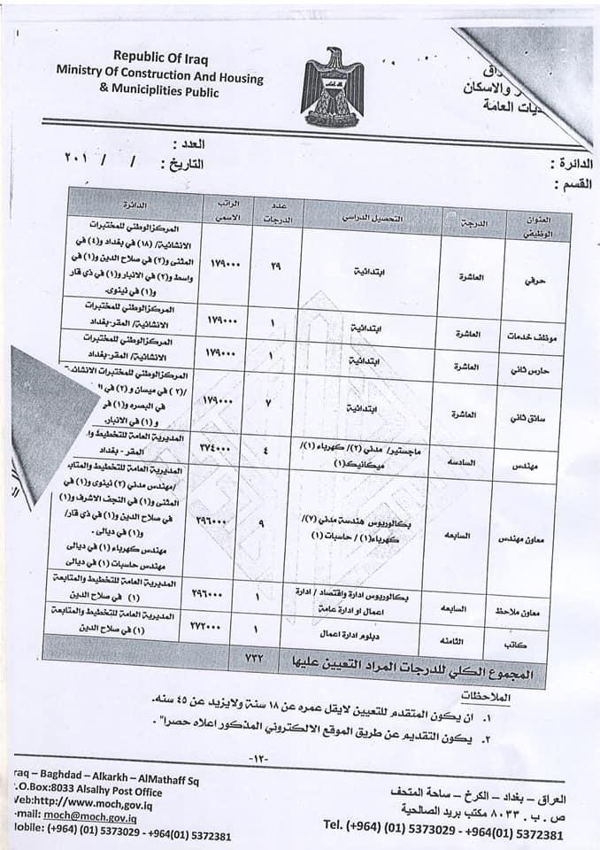 عاجل درجات وظيفية عدد 732 في وزارة الاعمار والاسكان والبلديات العامة  260
