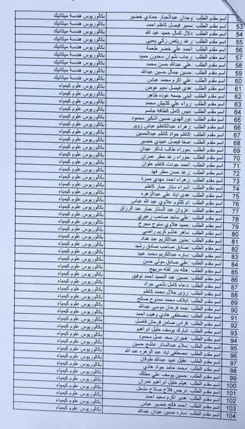 لائحة بكل وجبات اسماء المقبولين في وزارة الاعمار والاسكان 2020  263