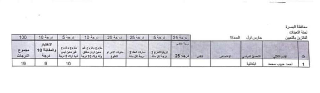 اسماء تعيينات مديرية العمل والشؤون الاجتماعية 2020 لمحافظة البصرة 265