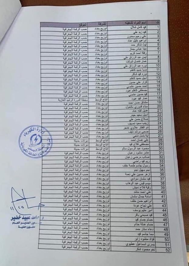 تعيينات الكهرباء العراقية 2019 الشركة العامة لأنتاج الطاقة الكهربائية 279