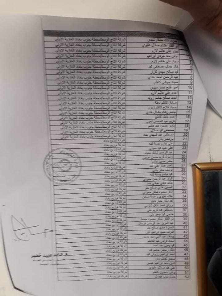 عاجل اكثر من 1500 من تعيينات المتظاهرين كهرباء بغداد 2020  2813
