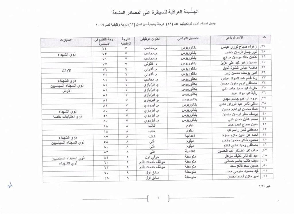 عاجل نشر أسماء المقبولين في الهيئة العراقية للسيطرة على المصادر المشعة  298