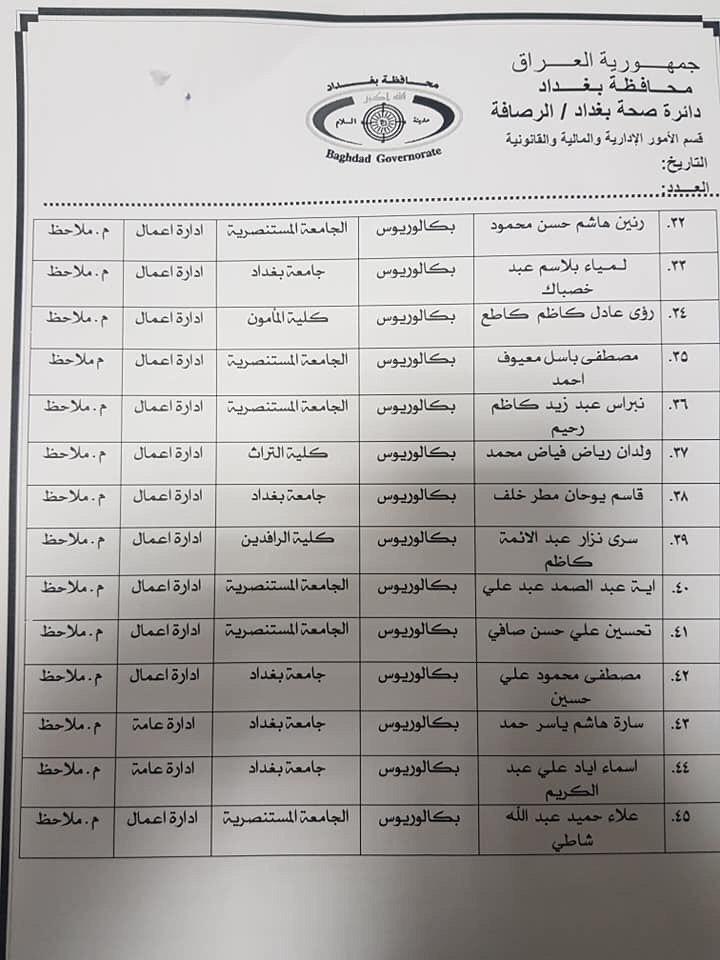 عااجل أسماء المقبولين بتعيينات دائرة الصحة بغداد (الوجبة الثالثة) 2020 3101