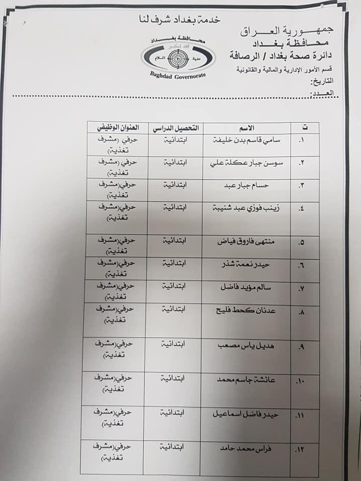 عااجل أسماء المقبولين بتعيينات دائرة الصحة بغداد (الوجبة الرابعة) 2020 3102