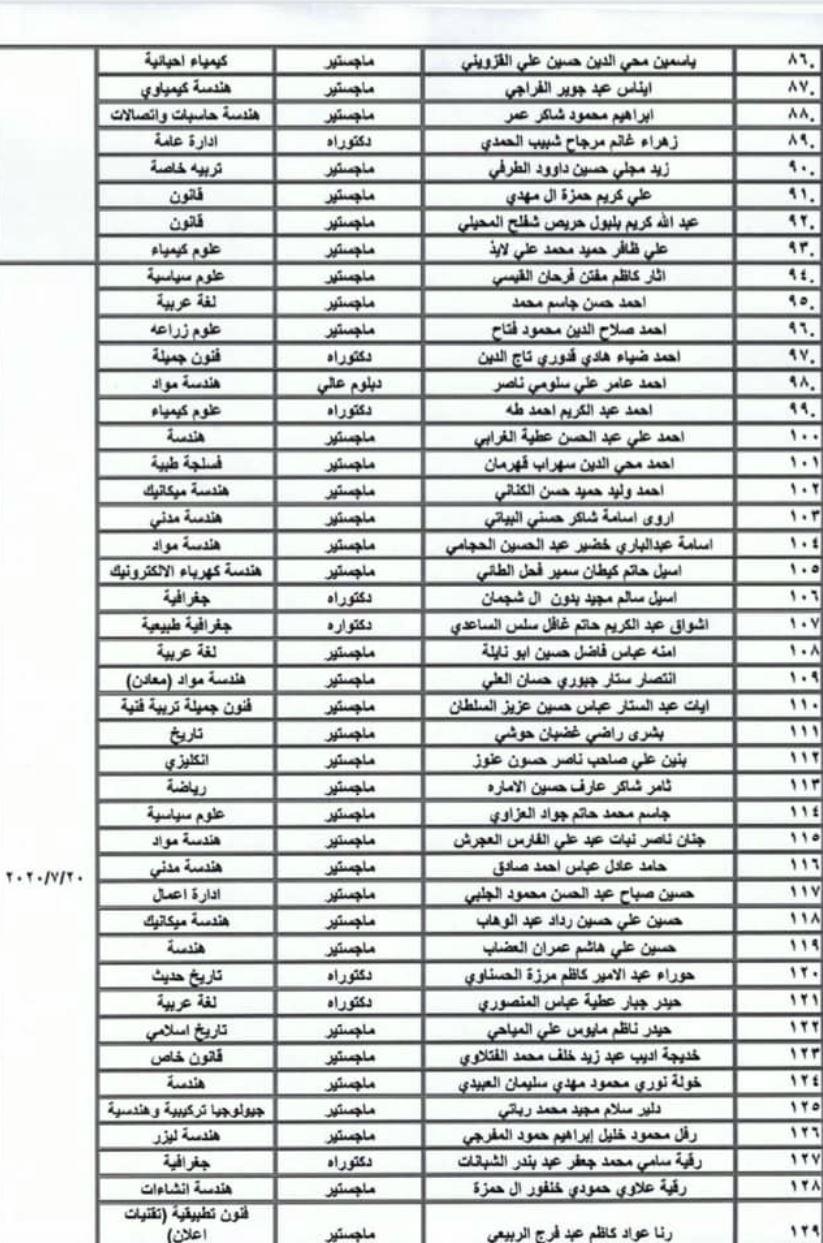 اسماء المقبولين في تعيينات وزارة الدفاع 2020 المديرية العامة للأفراد 3116