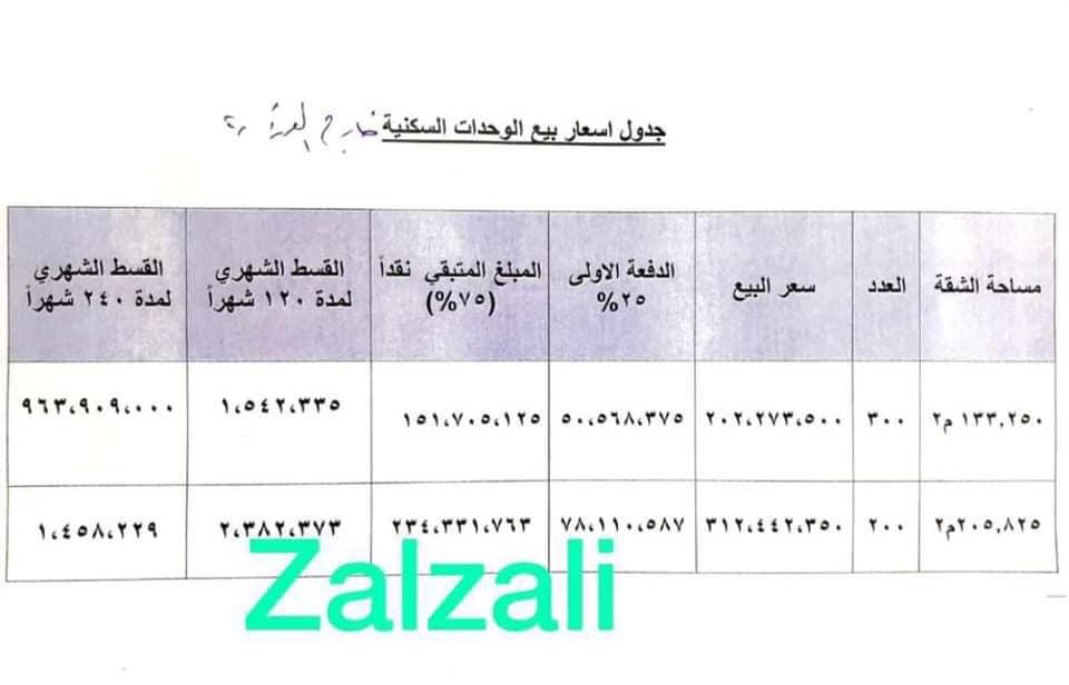 وزارة_العمل - التقديم على مشروع مجمع دار السلام السكني في مطار المثنى 2020 3119