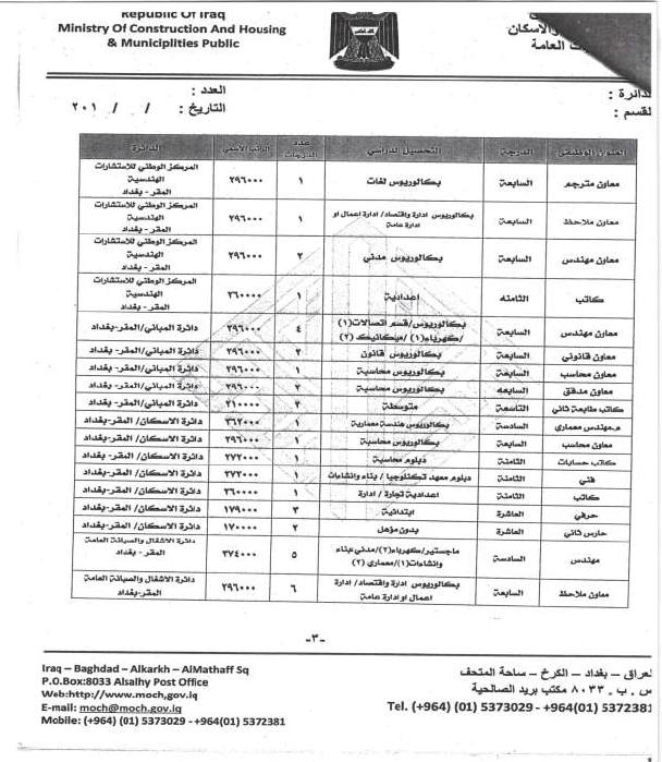 درجات وظيفية في وزارة الاعمار والاسكان والبلديات العامة 314