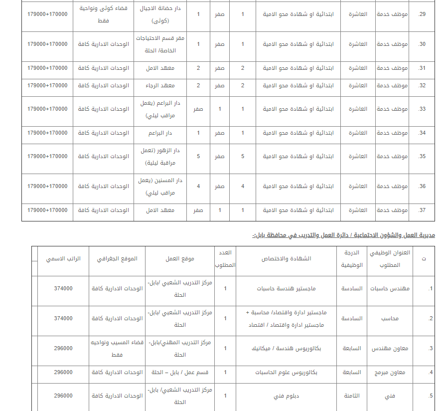 تعيينات مديرية العمل والشؤون الاجتماعية بابل 2019 324