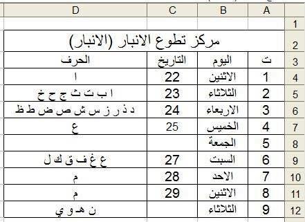وزارة الدفاع العراقية : خطة توزيع المتقدمين على الدورة التأهيلية (82) 325