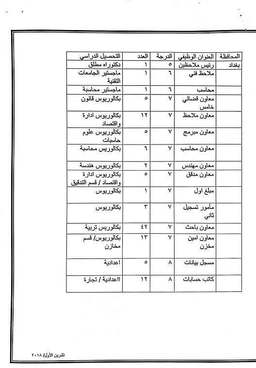 عاجل :: درجات وظيفية في وزارة العدل لكافة المحافظات والاختصاصات  328