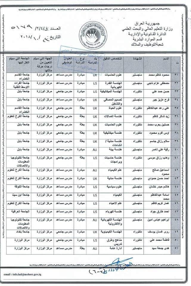 عاجل :: تعيينات بوزارة التعليم العالي لحاملي الشهادات 330