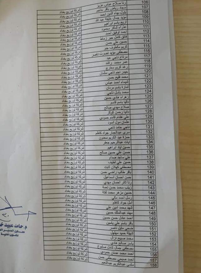 502 متظاهر ضمن اسماء تعيينات شركة توزيع بغداد 2020  330